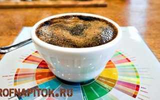 Кислый кофе – от чего зависит интенсивность вкуса