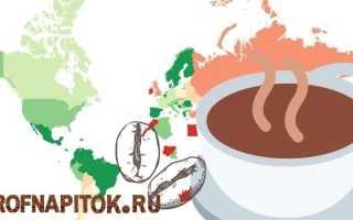 Рейтинг стран, в которых больше всего употребляют кофе