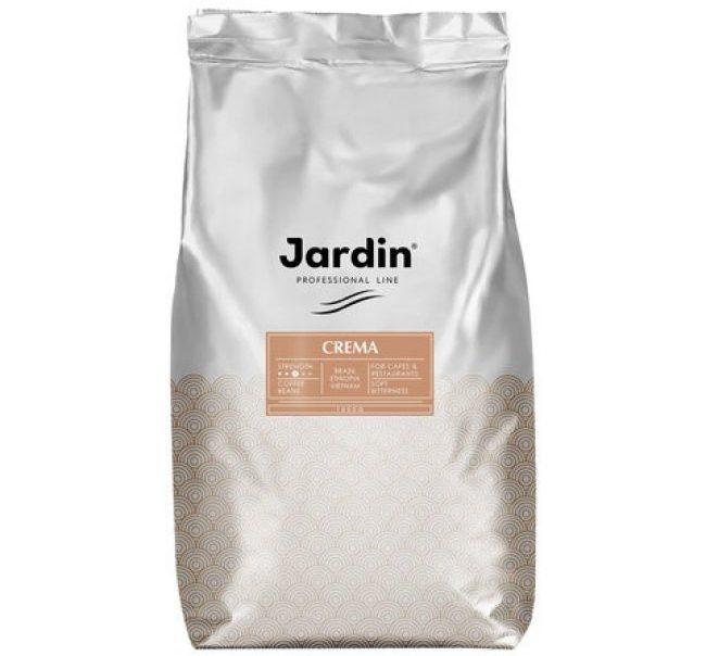 Рейтинг лучшего кофе в зернах