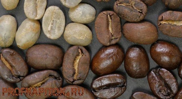 Самые кислые сорта кофе